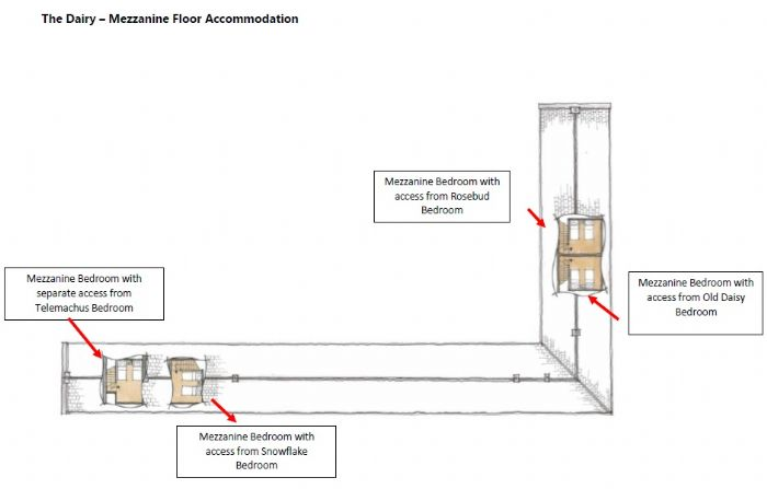 The Dairy Mezzanine Floor Accommodation